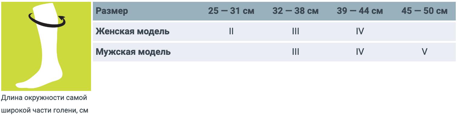 Подбор размера Гольфа фирмы CEP